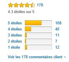 Moulinex_LM9011B1_score