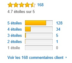 Moulinex_cookeo_CE7041_score