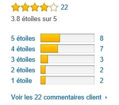 Moulinex_MK704E00_score
